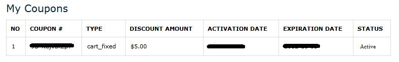 Uwdress com coupons